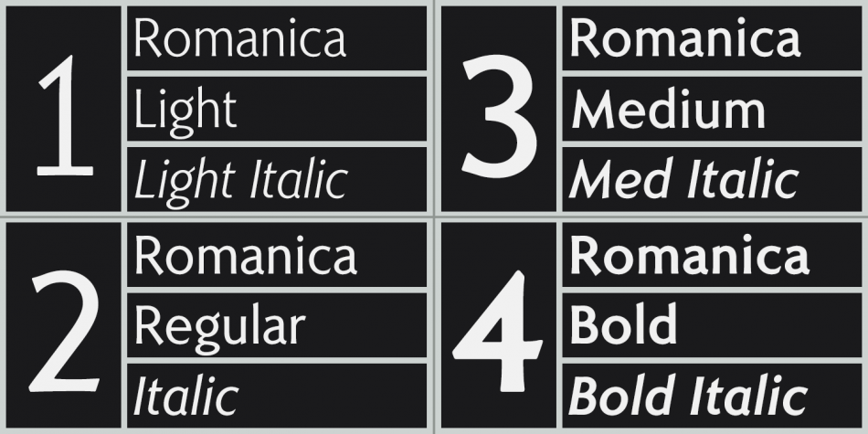 Download Romanica Font Family